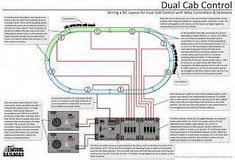 11 best model railroad dc wiring images model train layouts, modelhow to wire a layout for dual cab control using an atlas controller and selectors model trains