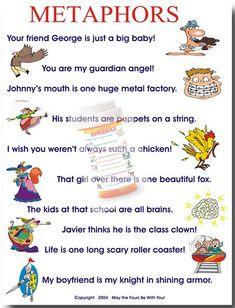Metaphors  in #english  http://www.uniquelanguages.com