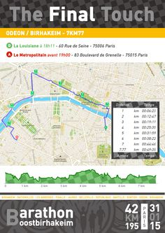 #barathon - The Final Touch #boostbirhakeim - @bbirhakeim
