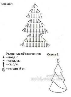 Схема елки.