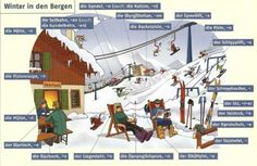 Winter in den Bergen German Grammar, German Words, German Language Learning, Teaching English, Germany For Kids, Bergen, German Resources, Germany Language, Improve Your Vocabulary