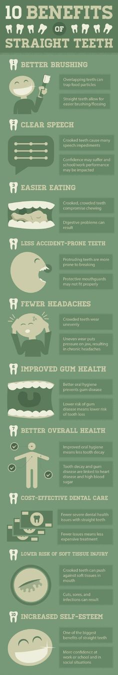 Dental Clinic in Bangalore, Best Multi Specialty Hospitals, Top Dentist Treatment, India Crooked teeth make it more difficult to chew food, which could lead to digestion issues. This beneficial infographic from Creekwood Orthodontics in Ka Gum Health, Dental Health, Oral Health, Dental Facts, Dental Humor, Dental Hygiene, Dental Quotes, Invisalign, Dental Life