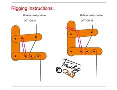 Picture of RIGGING instruction.