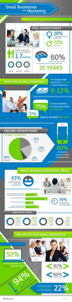 SMALL BUSINESS AND MARKETING #INFOGRAPHIC    What's your small business SEO strategy? If you're like the many small business owners, you may be wondering how you can leverage the power of social media and online marketing to get ahead.