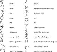 Flecha simbolos egipcios related keywords flecha - Simbolos y su significado ...