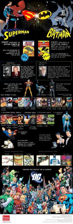 Superman vs. Batman. #infografia #infographic