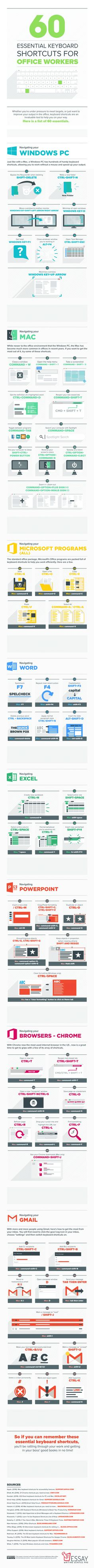 """Essential Keyboard Shortcuts for Office Workers,"""" infographic design by Essay Writing Services Pro, via Lifehacker. Software, Web Design, Graphic Design, Keyboard Shortcuts, Microsoft Office, Writing Services, Essay Writing, Virtual Assistant, Good To Know"""