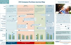 An introduction to customer journey maps, a technique from service design that can be applied to UX of websites.