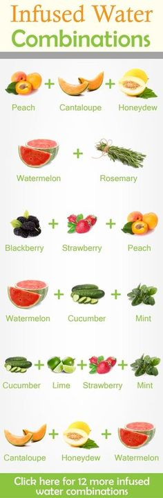 Looking to get started with infused water? These 6 simple delicious infused wate… Would you like to start with infused water? These 6 simple delicious recipes with infused water are a great way to get started. Healthy Detox, Healthy Drinks, Healthy Eating, Diet Detox, Cleanse Diet, Easy Detox, Juice Cleanse, Healthy Water, Fruit Detox