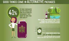 wine - alternative packages