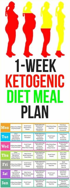 Ketogenic Diet Meal Plan Intended To Fight . Ketogenic Diet Meal Plan Intended To Fight Heart Disease, Diabetes, Cancer, Obesity And More – Magical Useful Tips Ketogenic Diet Meal Plan, Keto Meal Plan, Diet Meal Plans, Hcg Diet, Paleo Diet, Atkins Diet, Ketogenic Cookbook, Ketogenic Foods, Keto Nutrition