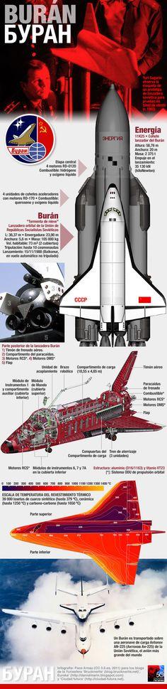 Transbordador espacial de la Agencia Espacial RUSA.