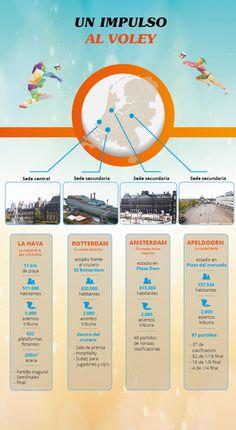 En marcha el Mundial de Voleibol Playa 2015 en los Países Bajos, por primera vez en cuatro sedes espectaculares que serán ejemplo de gestión de eventos deportivos