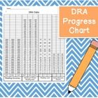This chart is for students to monitor their reading accuracy, words per minute rate, reading level, and comprehension scores. This chart is also pe...