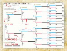 144 best genealogy organize charts forms templates images on