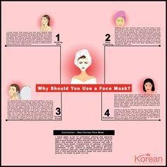 Best Korean Face Mask Infographic