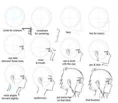 helps me draw a profile anime/manga face