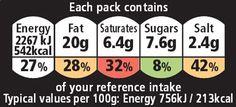 Nouvel étiquetage nutritionnel au Royaume Uni : de la poudre aux yeux - foodwatch