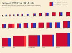 European Debt Crisis Information Graphic