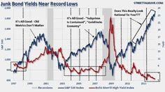 Is This Decline The Real Deal? | Zero Hedge
