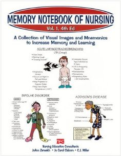 Memory Notebook for Nurses Seen something like this when I was in LPN school years ago and found it helpful as I am a visual and hands on learner.