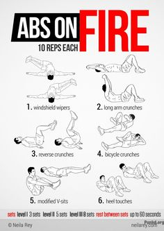 abs on fire - Google Search