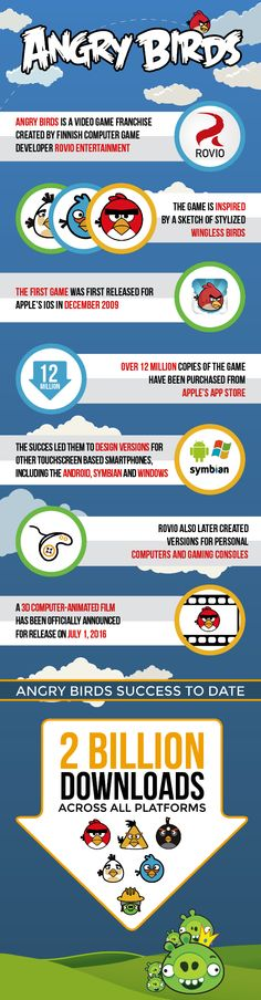 Angry Birds #Infographic #AngryBirds #App Entertainment
