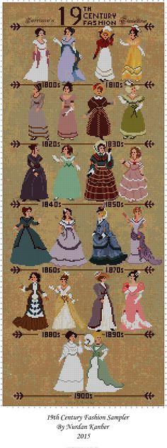 1900s dresses - Fashion Sampler by Nurdan Kanber
