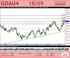 GERDAU MET - GOAU4 - 18/09/2012 #GOAU4 #analises #bovespa
