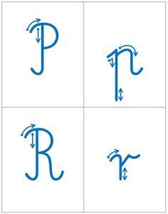 Kierunek kreślenia liter - spółgłoski: B, b C, c Ć, ć D, d F, f G, g H, h J, j K, k L, l Ł, ł M, m N, n Ń, ń P, p R, ...
