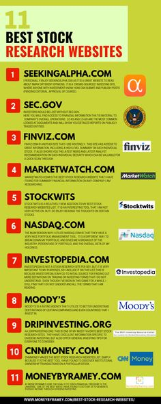 finance tips Welcome to my top 11 Best Stock Research websites. I use each of these sites on a daily basis to research stocks that help grow my passive income on a daily basis. Click the infographic to learn more. Research Websites, Stock Research, Investing In Stocks, Investing Money, Stock Investing, Stock Trading Strategies, Dividend Investing, Financial Tips, Financial Literacy