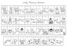 Here are the actions we use with Jolly Phonics