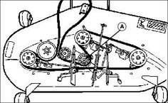 jd mower deck belt diagram jd free engine image for Scotts Lawn, Lawn Mower Service, John Deere Mowers, Home Design 2017, Riding Lawn Mowers, Belt Drive, Lawn Care, Amazing Gardens