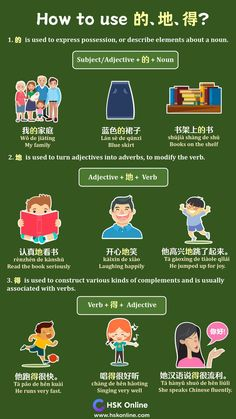 This infographic will help you understand more clearly about the different uses … This infographic will help you understand more clearly about the different uses of 的 地 得 Related posts: Fun Facts About the Chinese Language – Infographic Basic Chinese, How To Speak Chinese, Chinese English, Learn Chinese, Chinese Sentences, Chinese Phrases, Chinese Words, Mandarin Lessons, Learn Mandarin