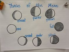 Mrs. Guntorius' First Grade Class: Phases of the moon