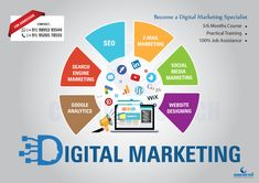 Enter the world of Digital Marketing with Cogniz. Grab the all new techniques to be a specialist in the Marketing field. Mobile Marketing, The Marketing, Internet Marketing, Social Media Marketing, Digital Marketing, Seo Training, Marketing Training, Seo Techniques, Computer Programming