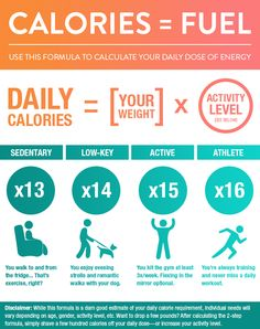 The truth about calories!