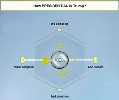 """We asked a human swarm, """"How presidential is Donald Trump?"""" Join the beta program at www.uanimous.ai/unu"""