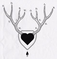 Antler Family Tree - Boy Nursery artwork