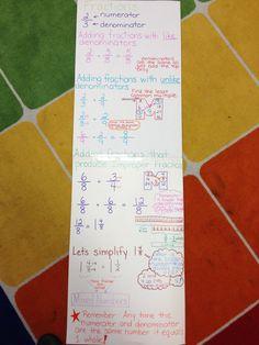 5th grade beginning fractions (adding fractions with unlike denominators) 4th Grade Fractions, Fifth Grade Math, I Love Math, Fun Math, Creative Teaching, Teaching Math, Teaching Ideas, Math Tutor, Math Class