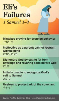 The Quick View Bible » Eli's Failures - 1 Samuel