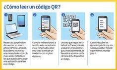 Los cuatro sencillos pasos para utilizar los códigos QR, para no iniciados en TIC. #codigosQR #educacion