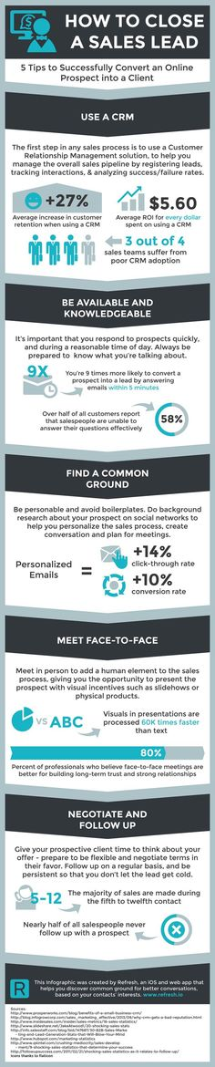 5 Tips for Closing a Sale — an infographic from Inc.com