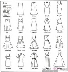 From  onthecuttingfloor.com  Grate site with many Woman's Fashion Guides.
