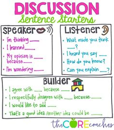 Discussion Sentence Starters promote accountable talk and speaking and listening skills.