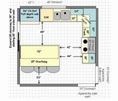 12 X 10 Kitchen Layout Ideas