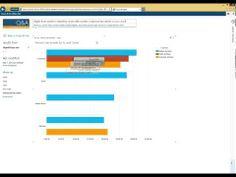 Power BI Q&A Demo Using Sample Flight Delay Data  -  EPC Group Team of Experts Video Blog  -  EPC Group Pinterest