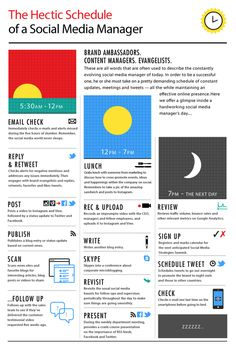 Social Media Manager Schedule #Infographic via #BornToBeSocial - Pinterest Marketing