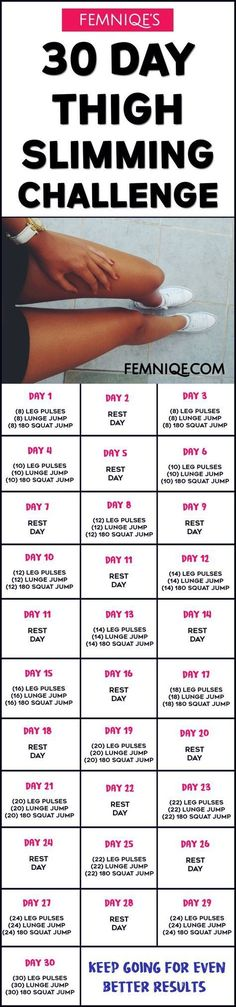 30 Day Thigh Slimming Challenge - If you want to know How To Lose Thigh Fat in 1 month then you should do this challenge- In this guide you will get the exact steps with targeted thigh workouts that will trim inner and outer thigh fat fast in 30 days.