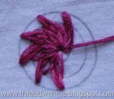 chemanthy stitch